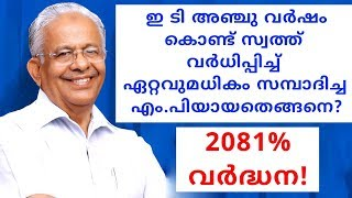 Video E. T. Mohammed Basheer declared the highest jump of 2081% Income | Malayalam News | Sunitha Devadas MP3, 3GP, MP4, WEBM, AVI, FLV Maret 2019