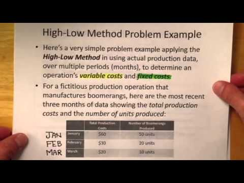 Managerial Accounting: The High-Low Method