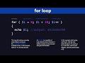 PHP Loops Tutorial - Learn PHP Programming