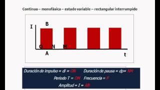 Umh1723 2012-13 Lec02b Clasificación De Las Corrientes Eléctricas Utilizadas En Fisioterapia