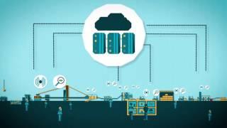 Indústria 4.0 - A revolução da indústria!!!