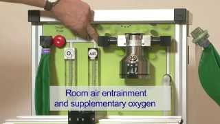 The Glostavent® Anaesthesia Machine: Operation
