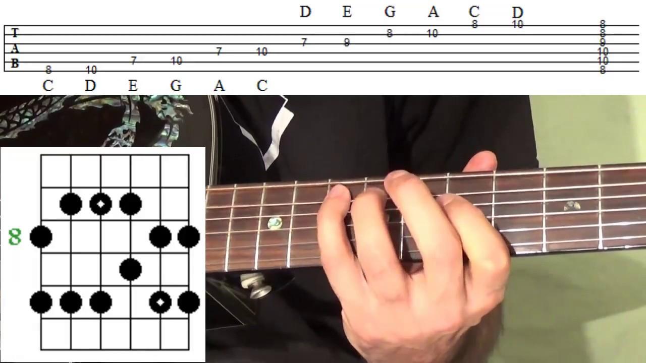 Pentatonic Scales Guitar Lesson + TABs – Beginner Pentatonic Scales