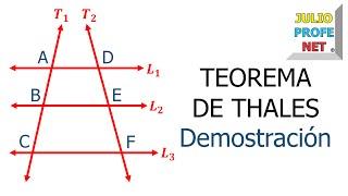 TEOREMA DE THALES  Parte 1 DEMOSTRACIÓN