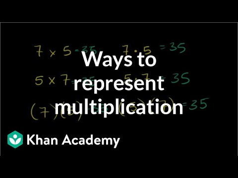 Multiplying Whole Numbers and Applications 1