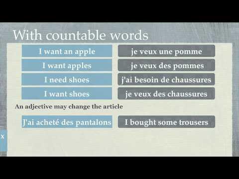 De, Du, De la, Des auf Französisch