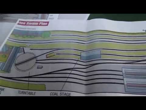 Modelling Railroad Train Track Plans-Superb Pointers For Engineering The Most From Your O Scale Model Rail Track Plans