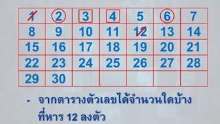 ตัวประกอบของจำนวนนับ คณิตศาสตร์ ป.6