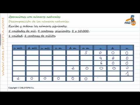 Vídeos Educativos.,Vídeos:Descomponer unidades, decenas, 7