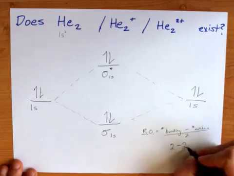 Do He2, He2(+), He2(2+) exist, stable? (Molecular Orbital Theory)