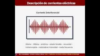 Umh1723 2012-13 Lec02c Clasificación De Las Corrientes Eléctricas Utilizadas En Fisioterapia