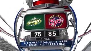 Seattle Storm vs Indiana Fever by WNBA