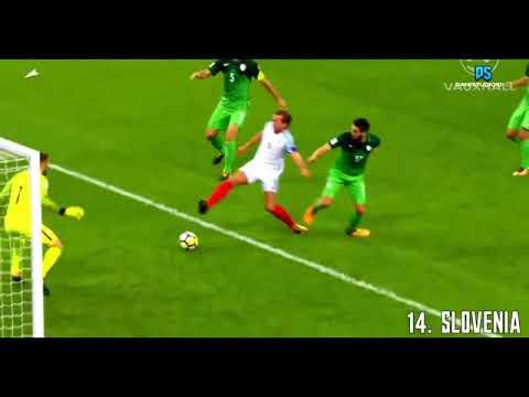 Harry Kane ● All 45 Goals 2017 18 ● HD VDownloader