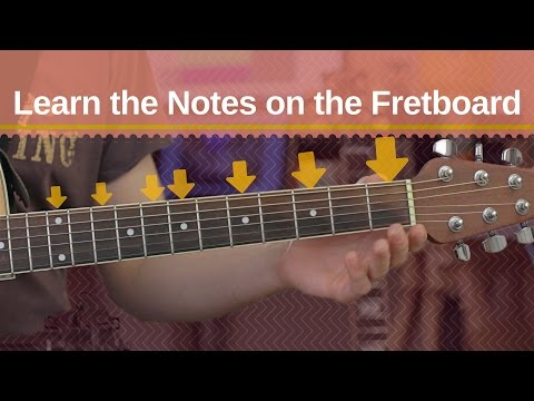 How to Learn the Notes on the Guitar Fretboard – Axe Tuts S02E04