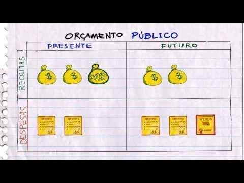 O que é Dívida pública? - A emissão de títulos públicos
