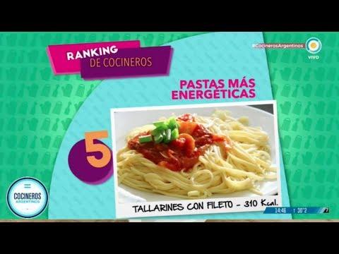 Ranking de comidas calóricas