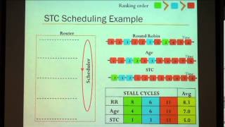 Carnegie Mellon - Parallel Computer Architecture 2012 - Onur Mutlu - Lecture 21 - Interconnects IV