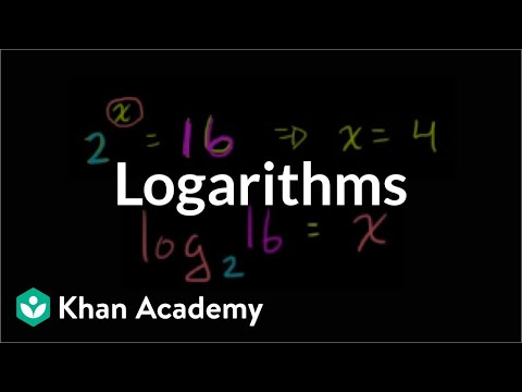 Algebra: Logarithms