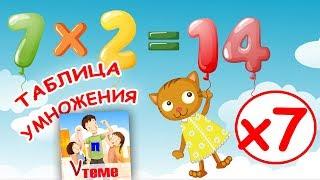 Музыкальная таблица умножения на 7. Развивающее видео для детей
