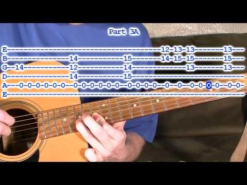 Fur Elise Guitar Tabs Lesson