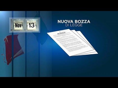 Ιταλία – Προϋπολογισμός: Και τώρα, τι;
