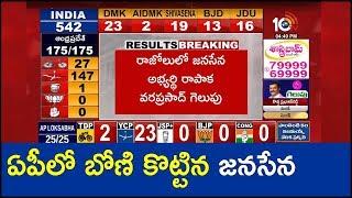 ఏపీలో బోణి కొట్టిన జనసేన | Janasena Leader Rapaka Varaprasad Wins in Razole Constituency