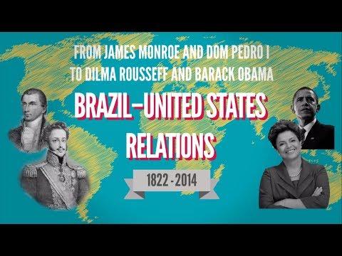 U.S.-BRAZIL RELATIONS