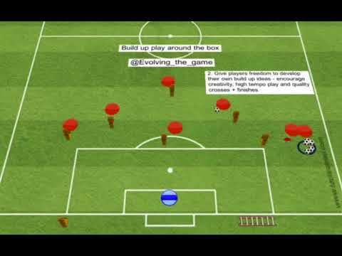 Liverpool F.C. - Build Up Combinations Around The Box