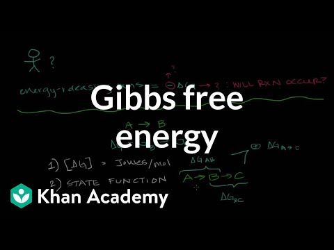 Gibbs free energy introduction (video) | Khan Academy