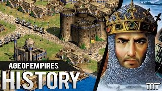 History of ►AGE OF EMPIRES◄ (1996-2017) Video