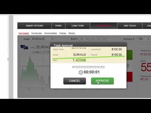 Shares trading online