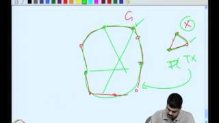 Mod-07 Lec-39 Graph Minors And Hadwiger's Conjecture