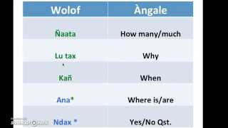 Question Structures in Wolof