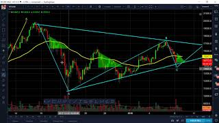RIPPLE XRP - January 9 Technical Analysis - Buy zones, patterns, supports, resistances