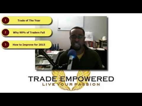 Forex Trading: How to Improve Your Trading in 2015