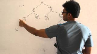 Algorithms lecture 10 -- Analysis of quick sort and problems on it