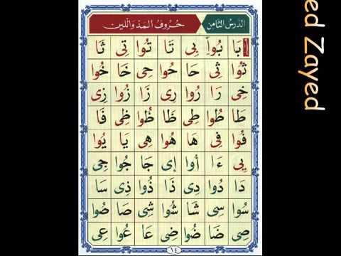 Al Noorania lesson 8 Qaidah Al Nourania (видео)