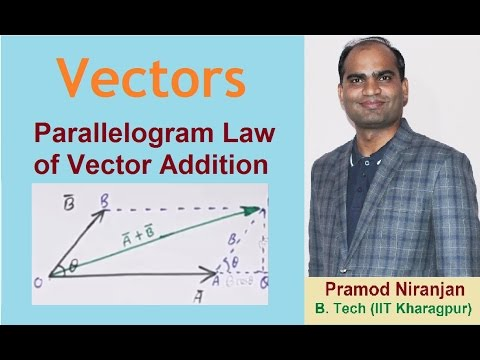 8. Physics | Class 11 | Vectors | Parallelogram Law Of Vector Addition | By Pramod Niranjan