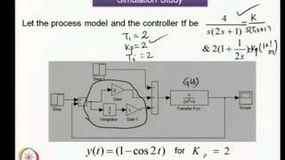 Mod-01 Lec-04 Design Of Controller