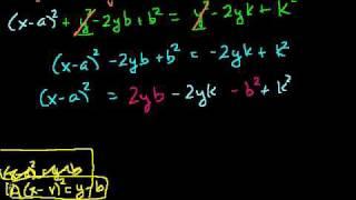 Parabola Focus and Directrix 1