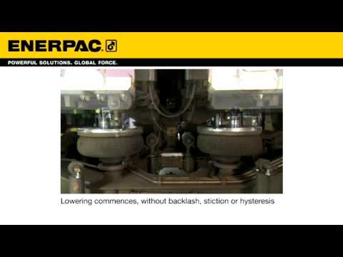 Enerpac Train Lift System