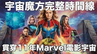 Video 【Captain Marvel嚴重劇透】逆轉無限貫穿Marvel電影宇宙!!解讀宇宙魔方時間線,橫跨11年21套電影迎接Endgame!! MP3, 3GP, MP4, WEBM, AVI, FLV Maret 2019