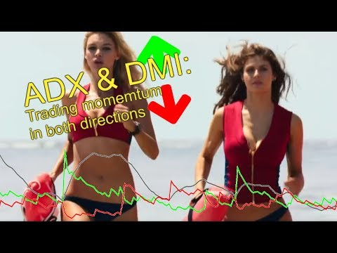 ADX & DMI: Trading Momentum In Both Directions