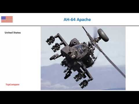 Denel Rooivalk vs AH-64 Apache,...