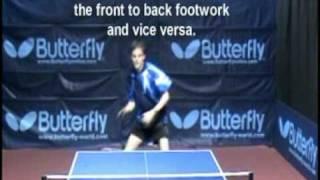 #8 Footwork & Foundation Drills