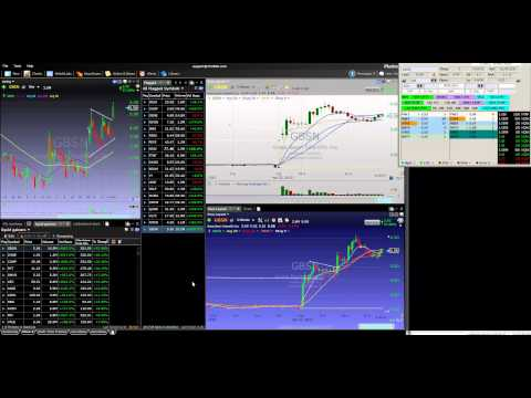 How To Day Trade Momentum | 1500 in profits in 1 hour on GBSN