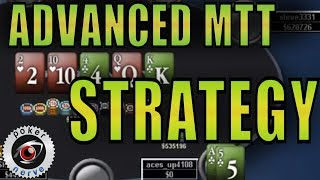 Tournament Poker Advanced Strategy