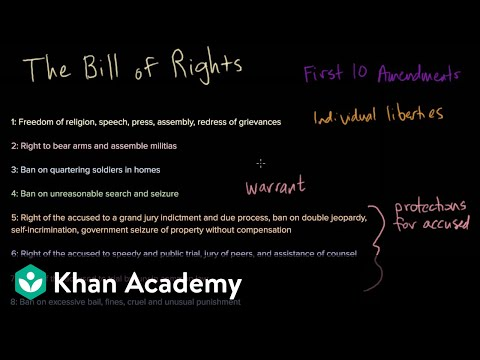 The Bill Of Rights An Introduction Video Khan Academy