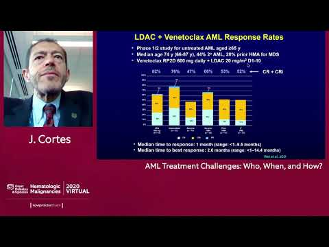 AML Treatment Challenges Who, When, and How