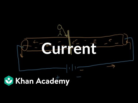 Enjoyable Electric Current Video Getting Started Khan Academy Wiring Digital Resources Operpmognl
